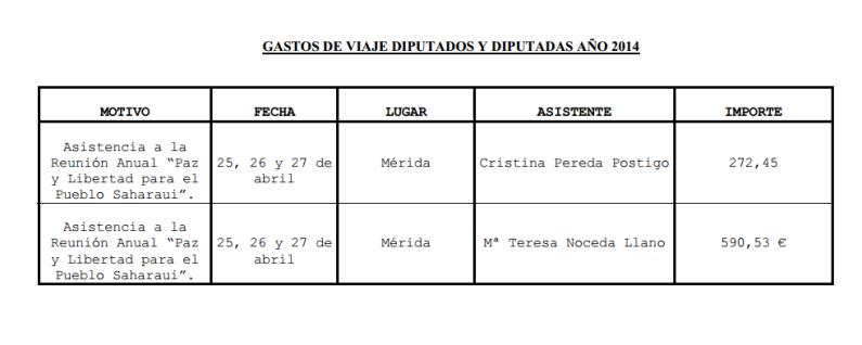 Y los gastos de 2014 (Parlamento de Cantabria)