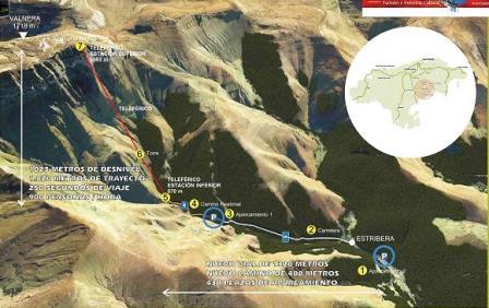 Propuesta de itinerario del Mirador del Pas