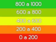 1000puntos